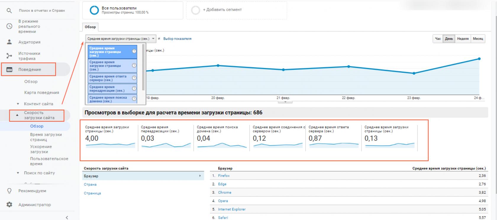 Seo оптимизация новостного сайта что инструменты для рекламы в интернете